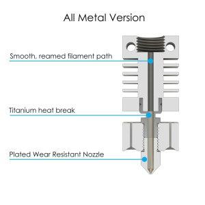 Micro-Swiss Heat Break CR-10