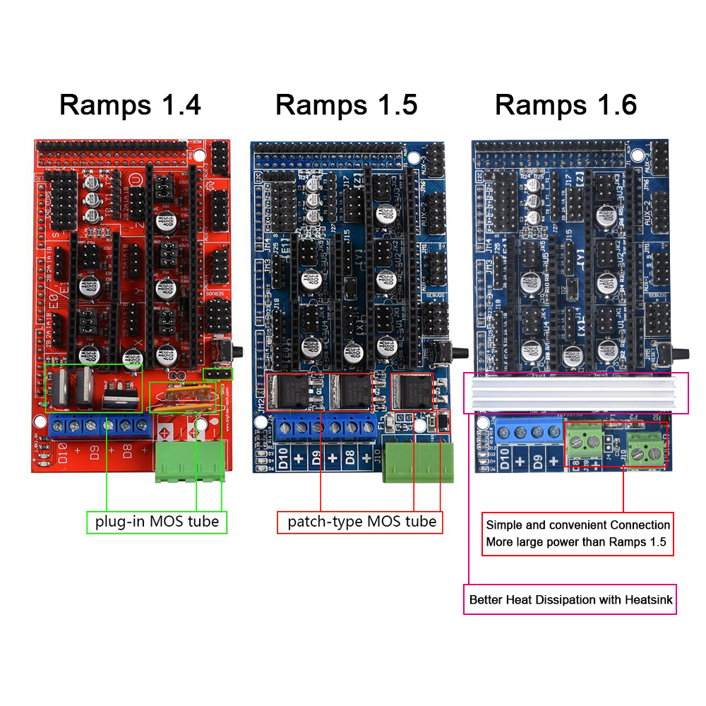 hight resolution of ramps 3d printer board