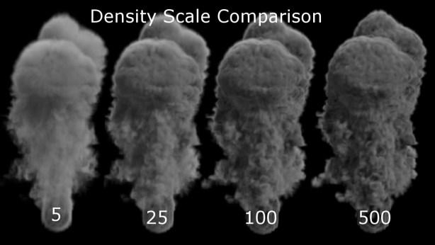 Scale Comparison_blender_fume