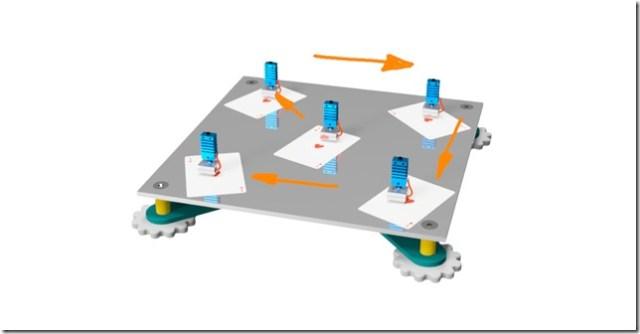 réglage d'un plateau d'imprimante 3D