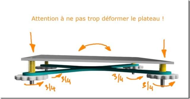 plateau d'imprimante 3D non parallel 3-4 tour