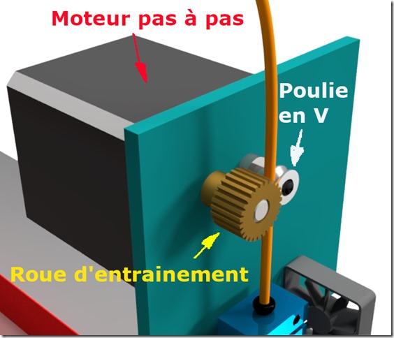 imprimante 3D FDM : extrudeur