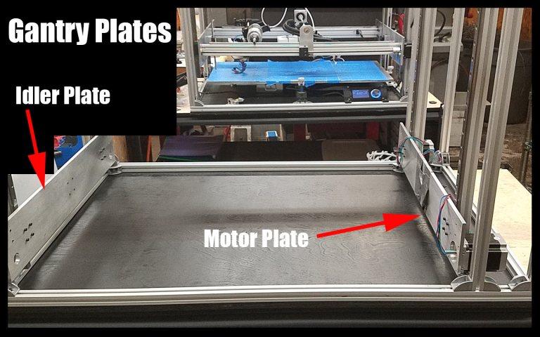 Gantry Plates