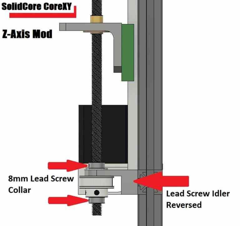 Belted Z-Axis Lead Screw-Triple Z
