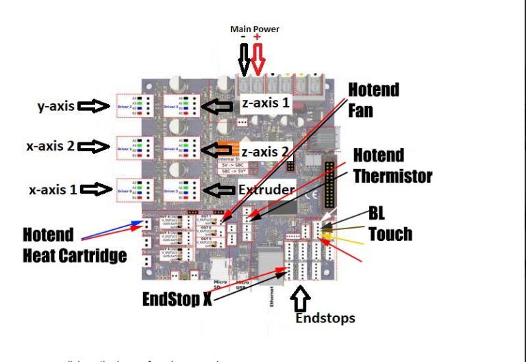 Duet 3 Wiring Guide 16