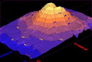 3D map and contour plot  Create contour chart
