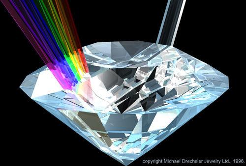 Michael Drechsler Jewelry Ltd Diamond Dispersion