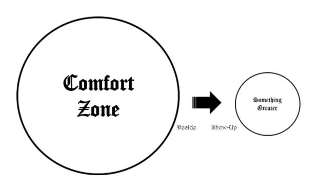 ComfortZone.Showup