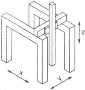 Gantry Type