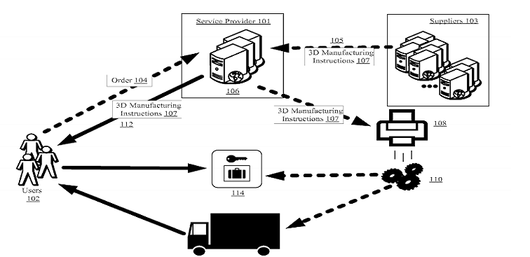 Amazon Files Patent for Mobile 3D Printing Delivery Trucks