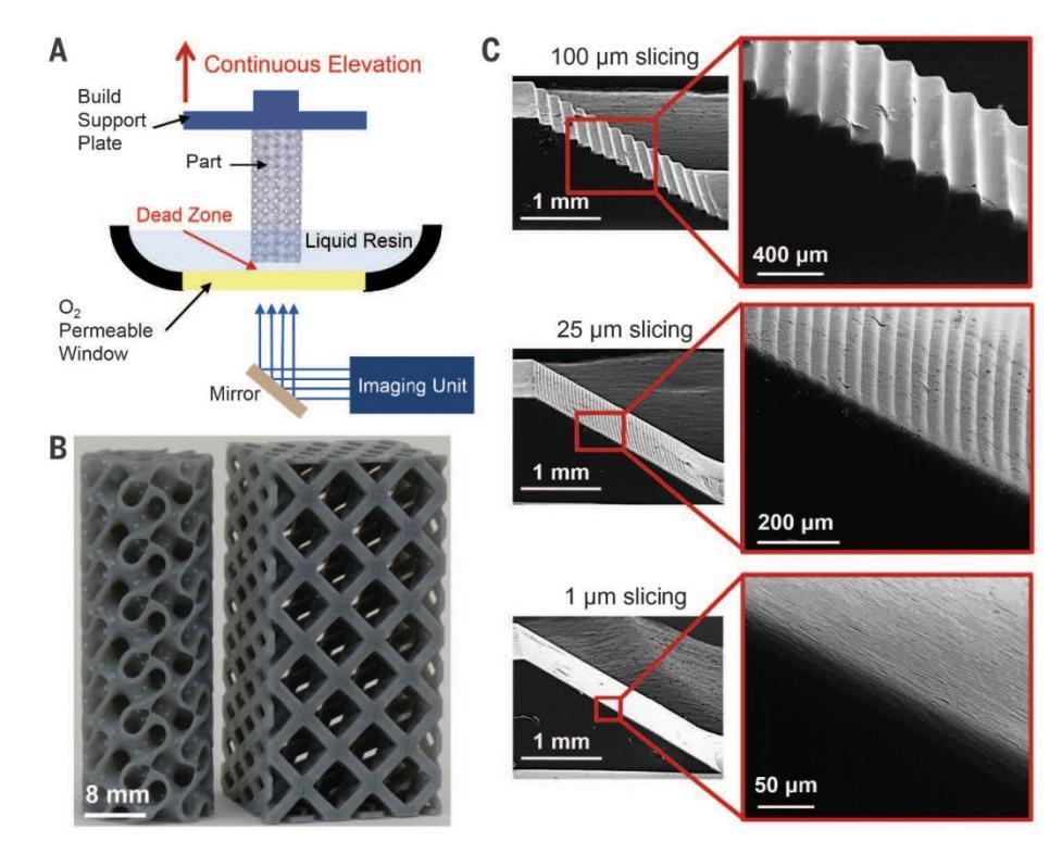 Carbon3D Unveils Breakthrough CLIP 3D Printing Technology