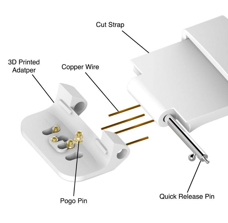 Diagram of Pebble Smartstrap