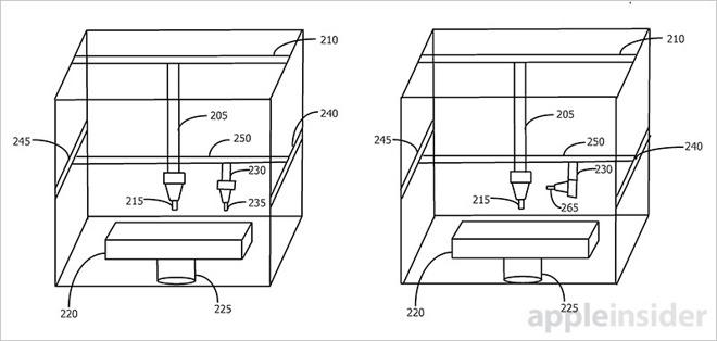 Apple's Patent Application Could Potentially Revolutionize