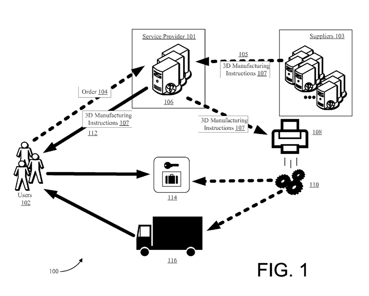 Amazon S New 3dp Patent Application