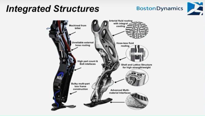 Video: A morning jog with Boston Dynamics' 3D printing