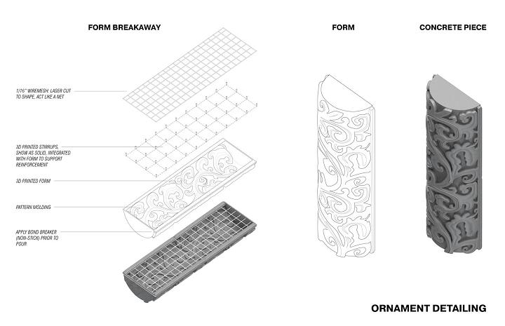 Architekturbüro nutzt VoxelJet VX1000 3D-Drucker zur