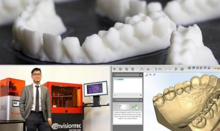 3d printed printing dental industry