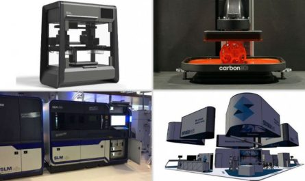 The Top 17 Best 3D Scanners (For ALL Price Ranges) 2019