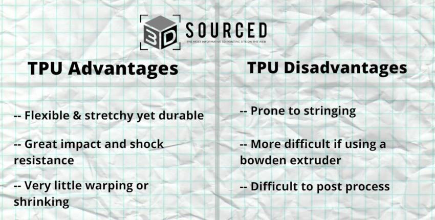 tpu filament advantages and disadvantages