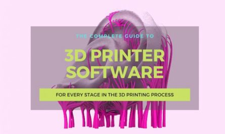 best 3d printer software for 3d printing guide cover