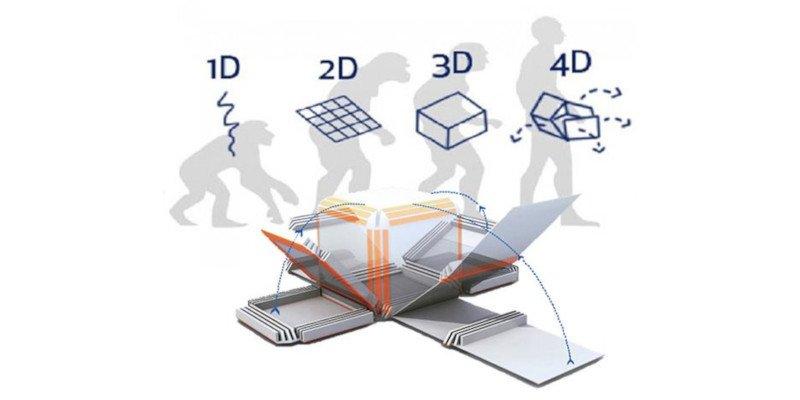 4d printing boxes