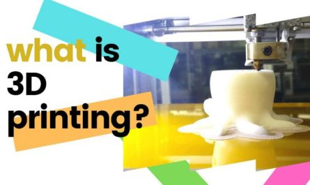 what is 3d printing additive manufacturing