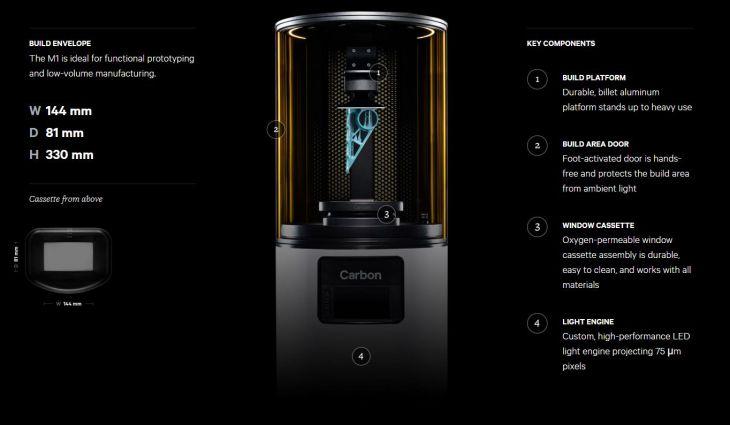 carbon 3d m1 CLIP stampanti 3d professionali