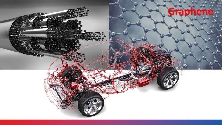 materiali smart 3d protocube