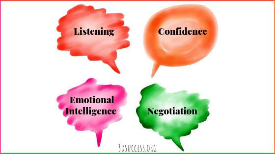 Core Skills of Effective Communicators pic