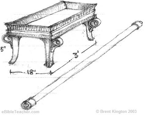 Bible Tabernacle Table of Shewbread