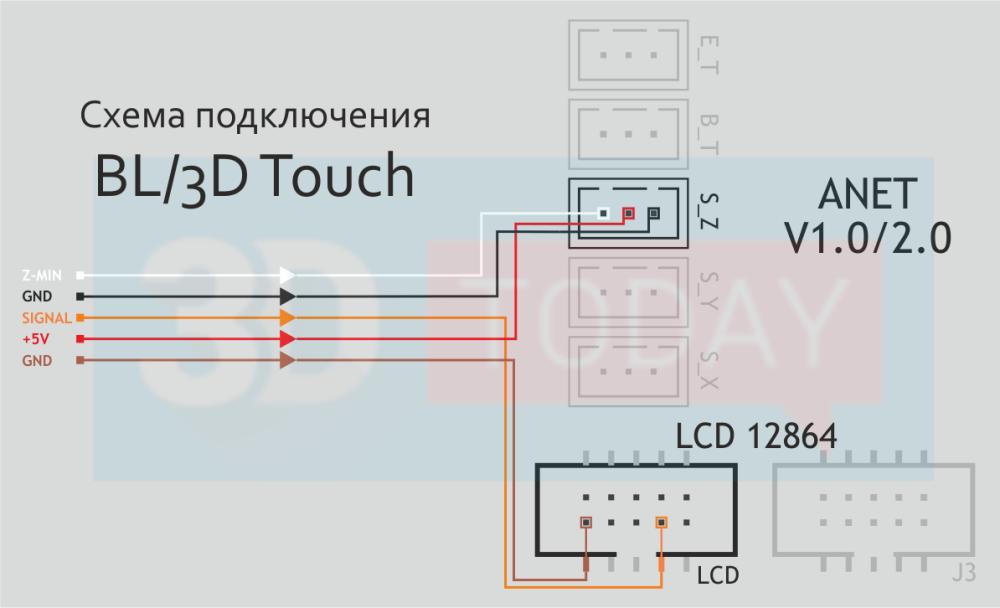 medium resolution of reprap wiring diagram