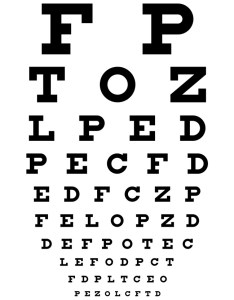 Quick test for vision acuity better stereoscopic  viewing also snellen chart blog rh dvision