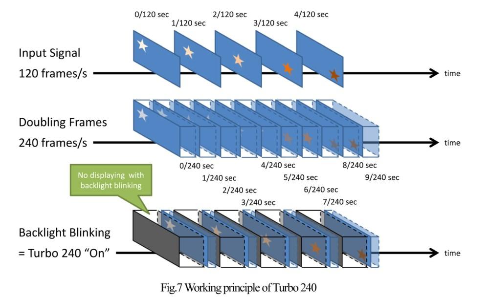medium resolution of eizo turbo 240 working principle