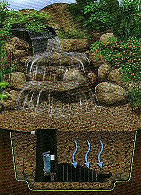 pondless_waterfall_diagram