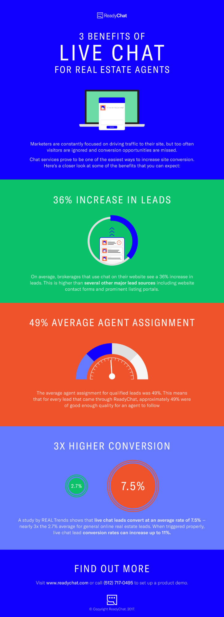 3 Benefits of Live Chat for Real Estate Agents ...