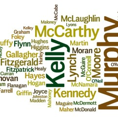 surname wordcloud march 2016 top 100 names [ 1589 x 649 Pixel ]