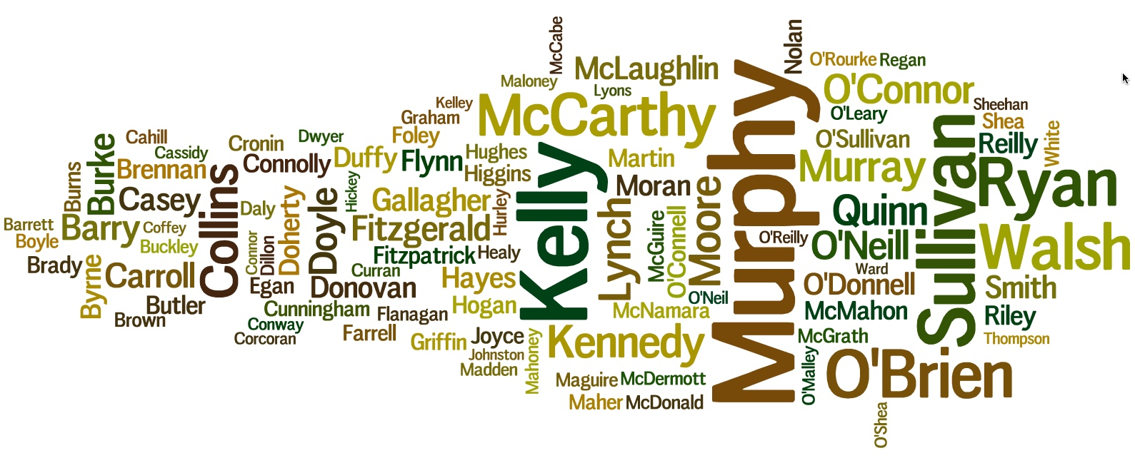 hight resolution of surname wordcloud march 2016 top 100 names
