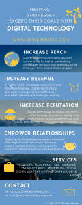 IT infographics digital technology