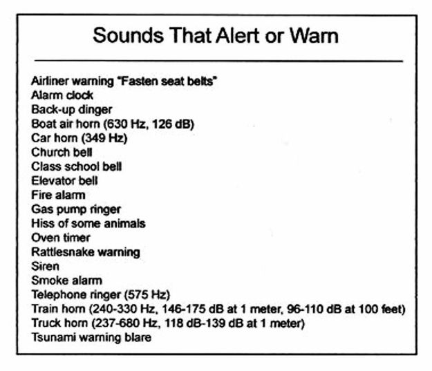 Sounds That Alert or Warn | Sound As A Defense Weapon: How Sound Frequency Can Cause Pain