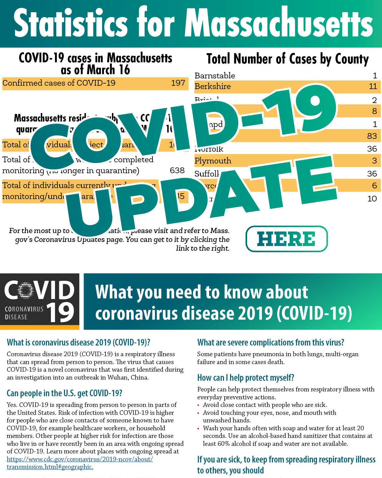 City of Revere Response to COVID-19: March 16, 2020 Update ...