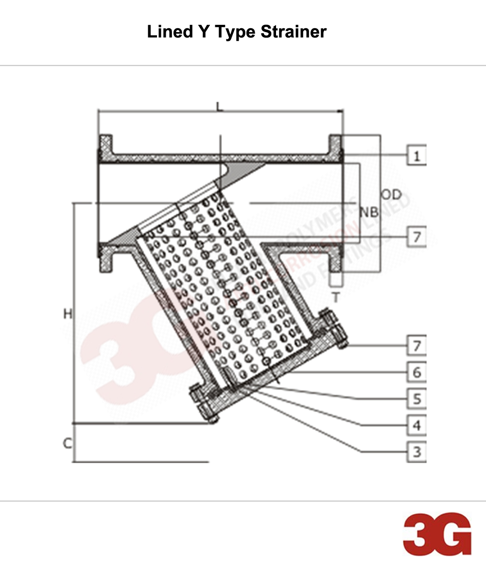 Lined Y Type Strainer Double Flanged End Rating 150 Class