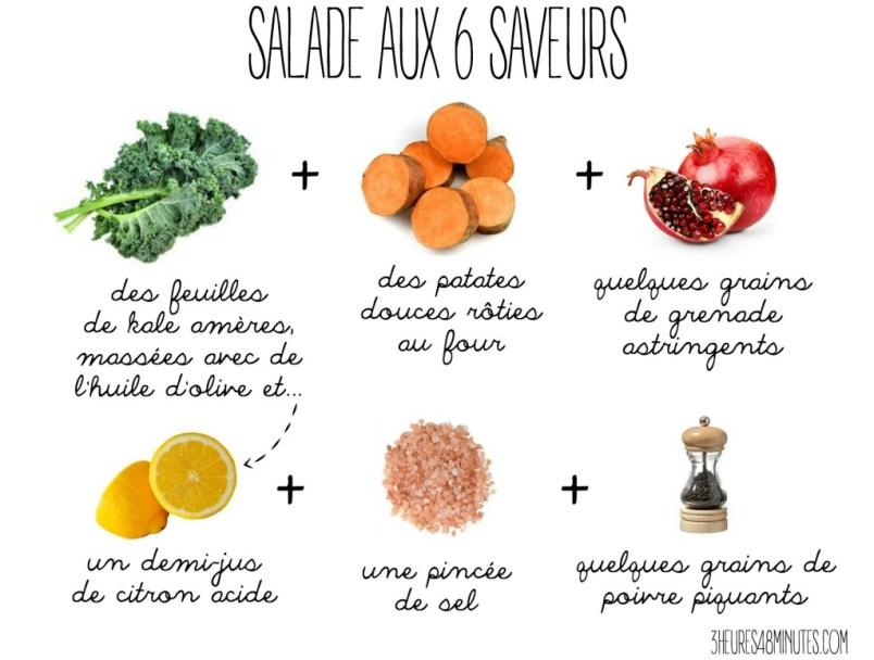 Salade saveurs