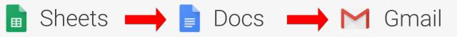 Automatisation de transfert de Google Sheets vers Google Docs puis Gmail