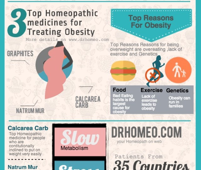 Top  Natural Homeopathic Remedies For Weight Loss Herbal Remedies Rheumatoid Arthritis Homeopathic Remedies For Rheumatoid Arthritis Uk