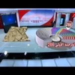 يحدث فى مصر شريف عامر يستعرض تقسيمات مقاعد المجلس فى المرحلة الثانية