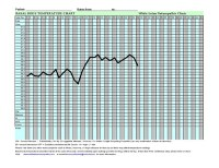 Basal Body Temperature Chart BBT | A guide for women on ...
