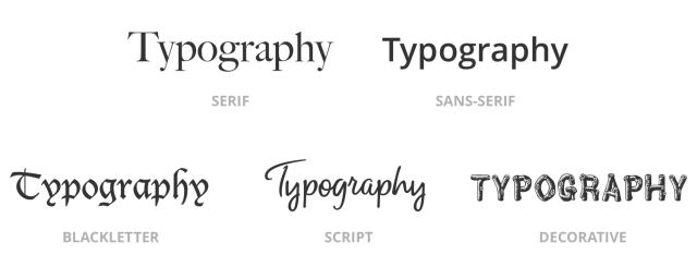type style examples - BLOGIFUL DAY 1 | More Than A Font: The Low-down on Typography Licenses