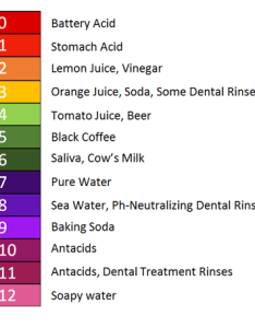 Ph chart levels also how to rebalance the of your mouth jefferson dental care rh jeffersondentalclinics
