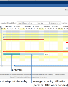Non working also marketplace monday gantt chart plugin for jira by frank polscheit rh atlassian