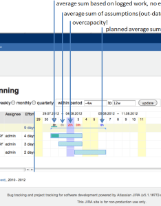 Integration into jira   also marketplace monday gantt chart plugin for by frank polscheit rh atlassian